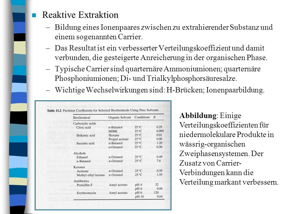 Reaktive Extraktion Bildung eines Ionenpaares zwischen zu extrahierender Substanz und einem sogenannten Carrier.