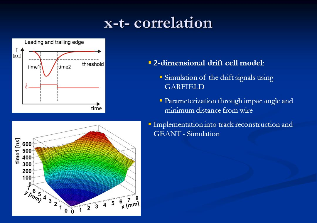 x-t- correlation 2-dimensional drift cell model: