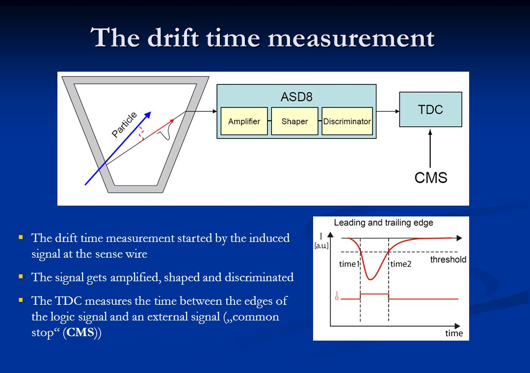 The drift time measurement