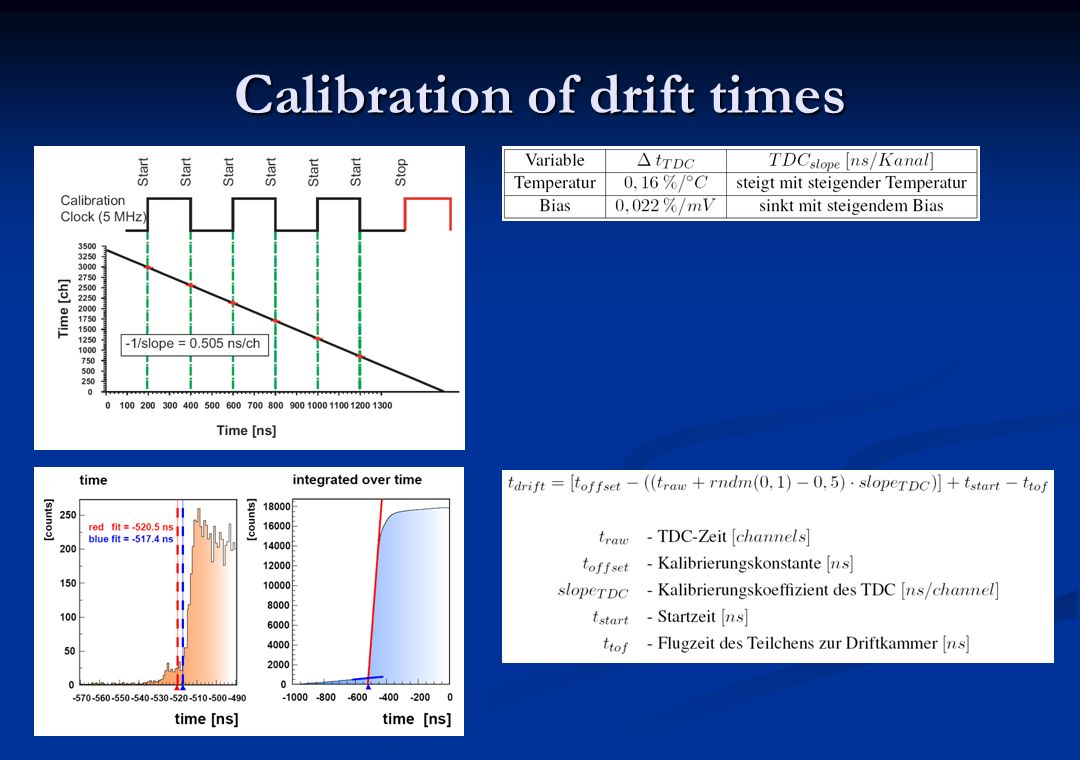 Calibration of drift times