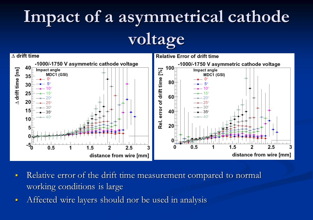 Impact of a asymmetrical cathode voltage