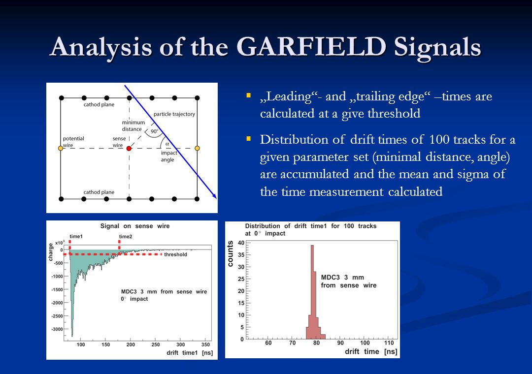 Analysis of the GARFIELD Signals