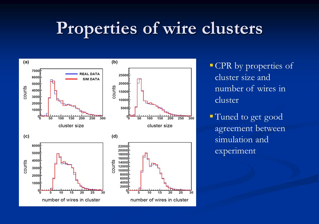 Properties of wire clusters