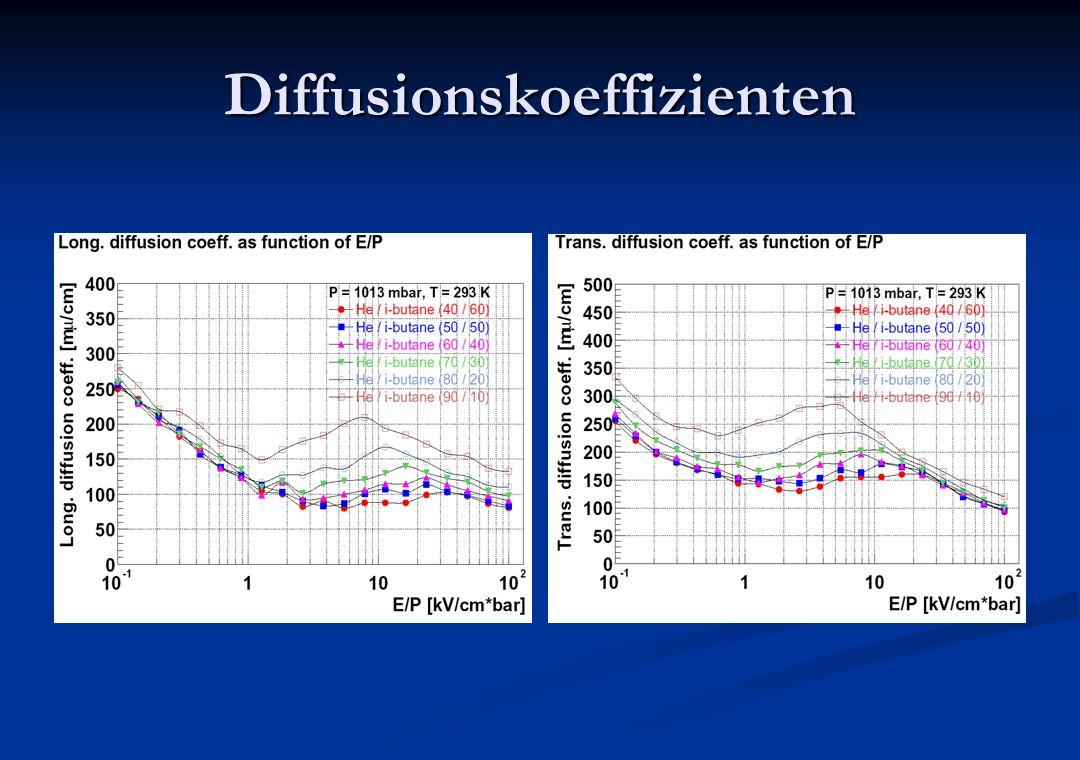 Diffusionskoeffizienten
