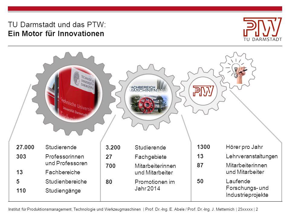 TU Darmstadt und das PTW: Ein Motor für Innovationen