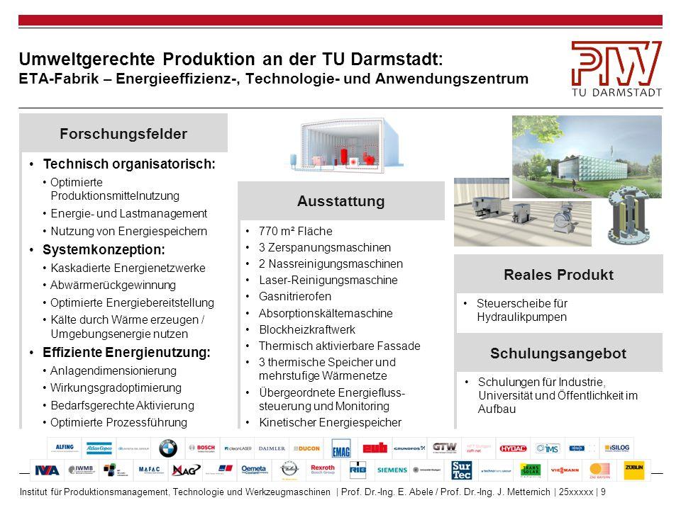 Umweltgerechte Produktion an der TU Darmstadt: ETA-Fabrik – Energieeffizienz-, Technologie- und Anwendungszentrum
