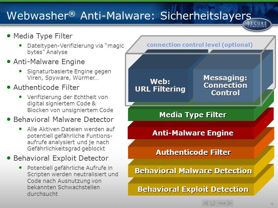 Webwasher® Anti-Malware: Sicherheitslayers