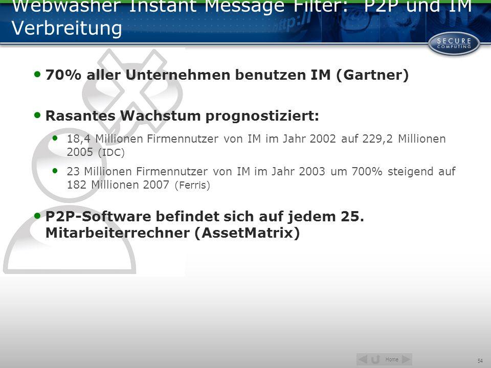 Webwasher Instant Message Filter: P2P und IM Verbreitung