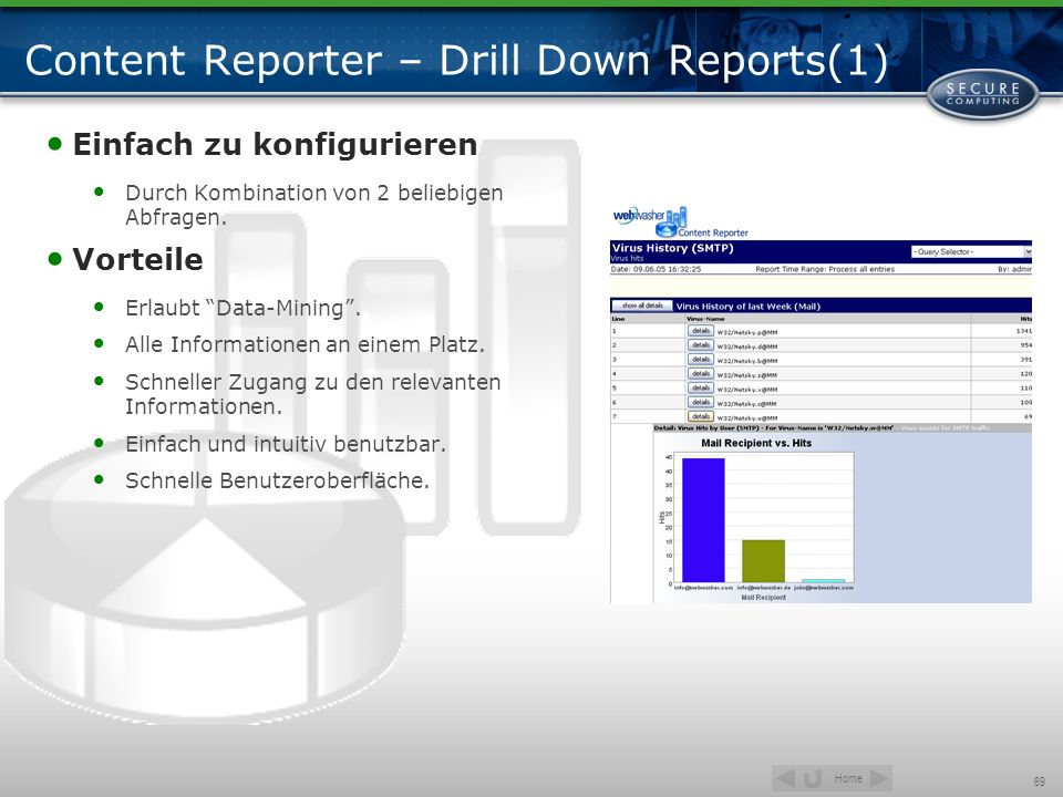 Content Reporter – Drill Down Reports(1)