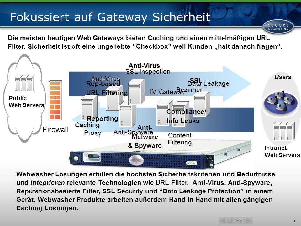 Fokussiert auf Gateway Sicherheit