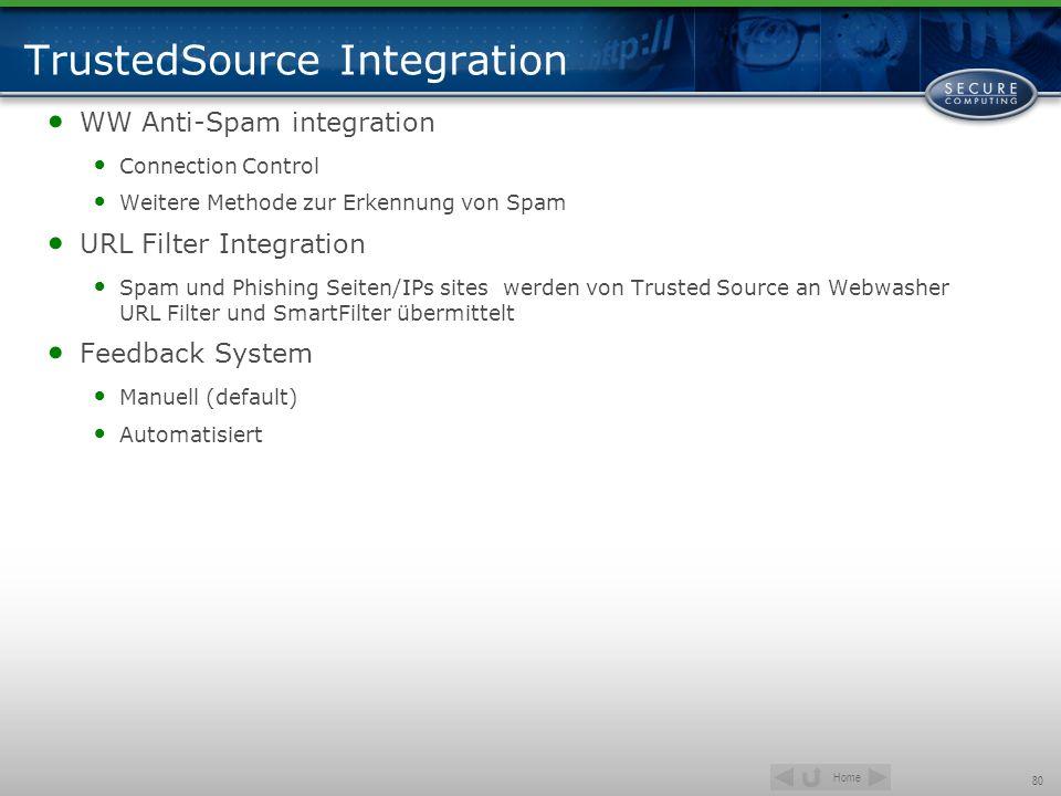 TrustedSource Integration