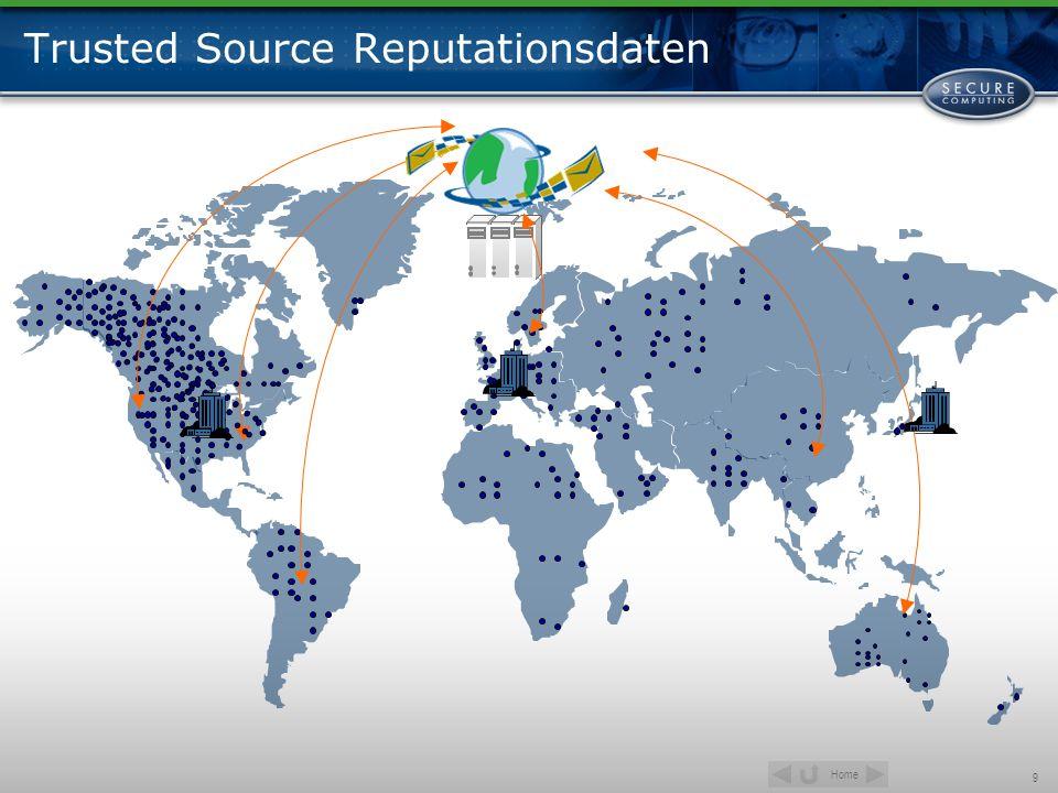 Trusted Source Reputationsdaten