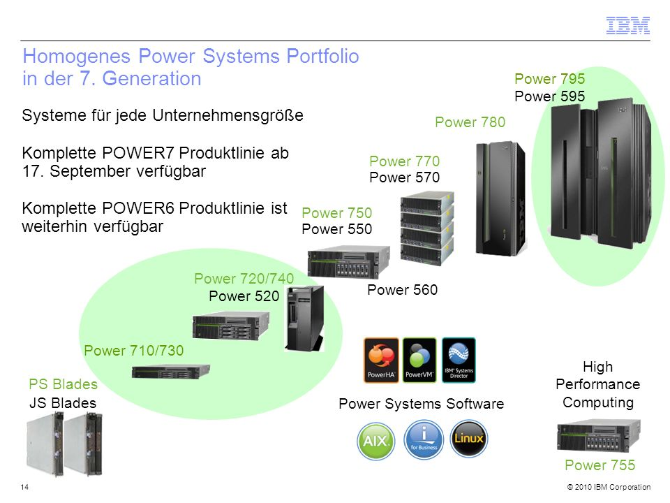 Homogenes Power Systems Portfolio in der 7. Generation
