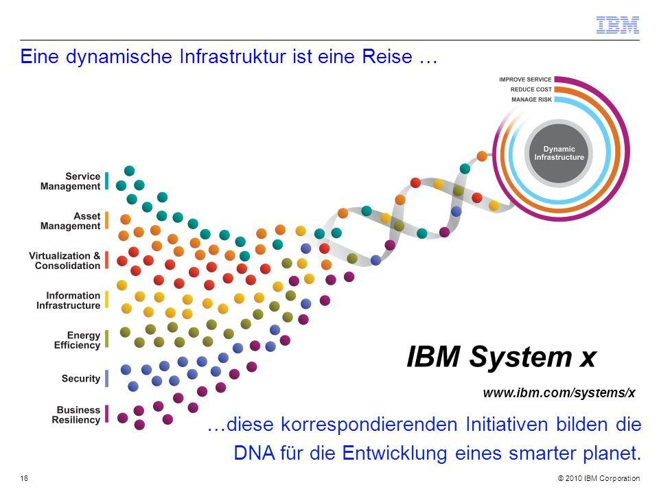 IBM System x Eine dynamische Infrastruktur ist eine Reise …