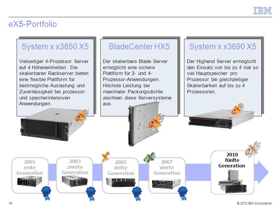 eX5-Portfolio System x x3850 X5 BladeCenter HX5 System x x3690 X5