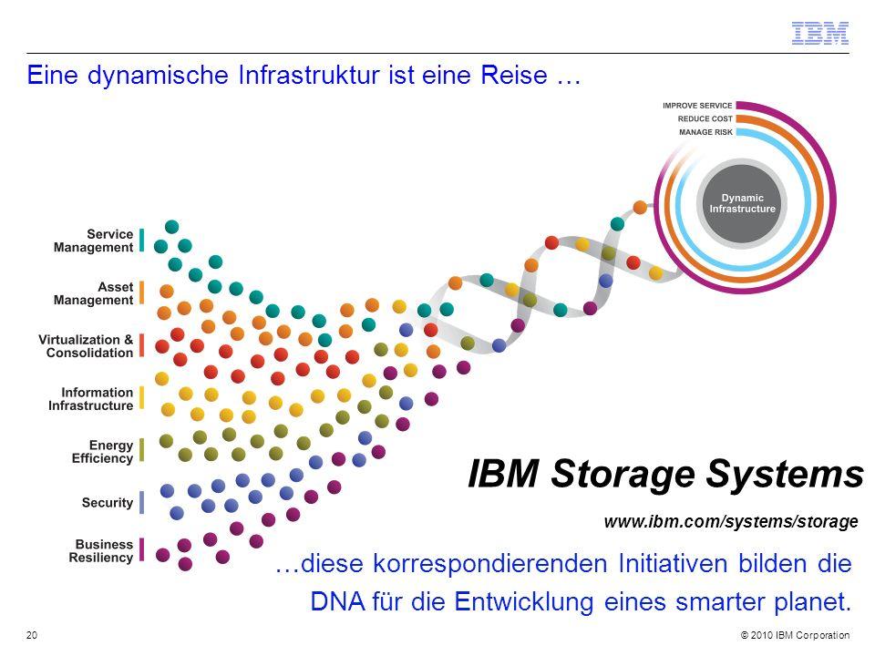 IBM Storage Systems Eine dynamische Infrastruktur ist eine Reise …