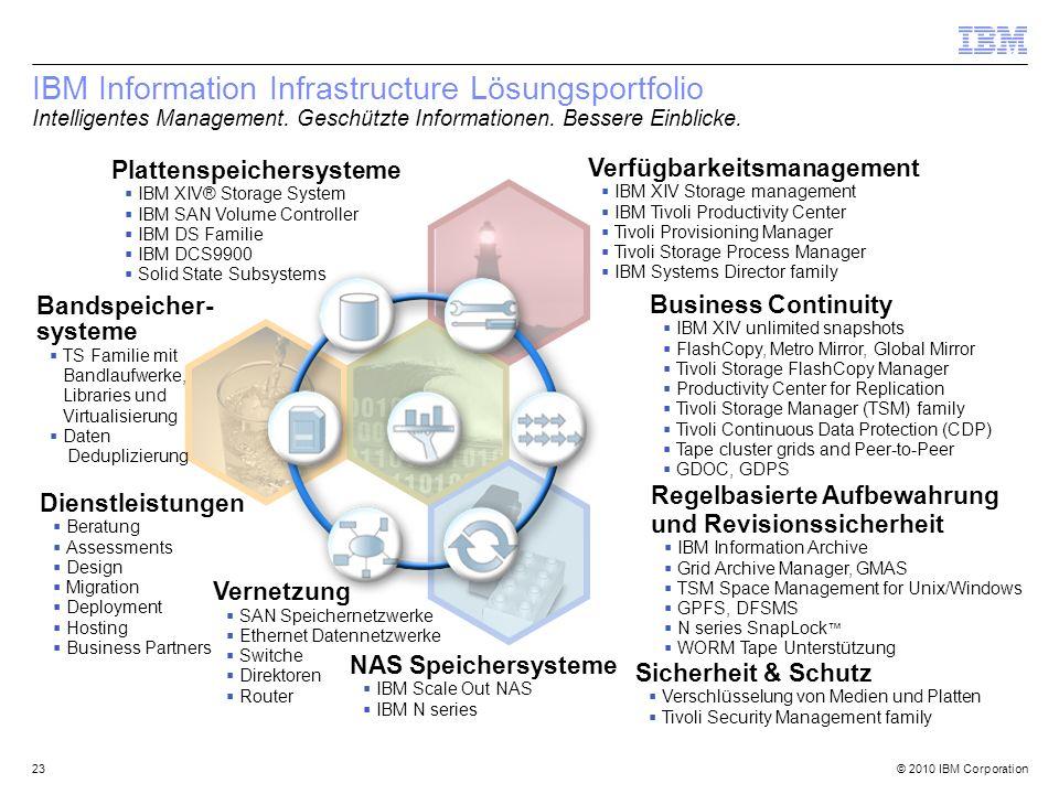 IBM Information Infrastructure Lösungsportfolio Intelligentes Management. Geschützte Informationen. Bessere Einblicke.