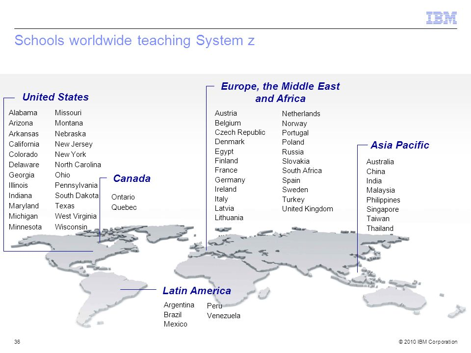 Schools worldwide teaching System z
