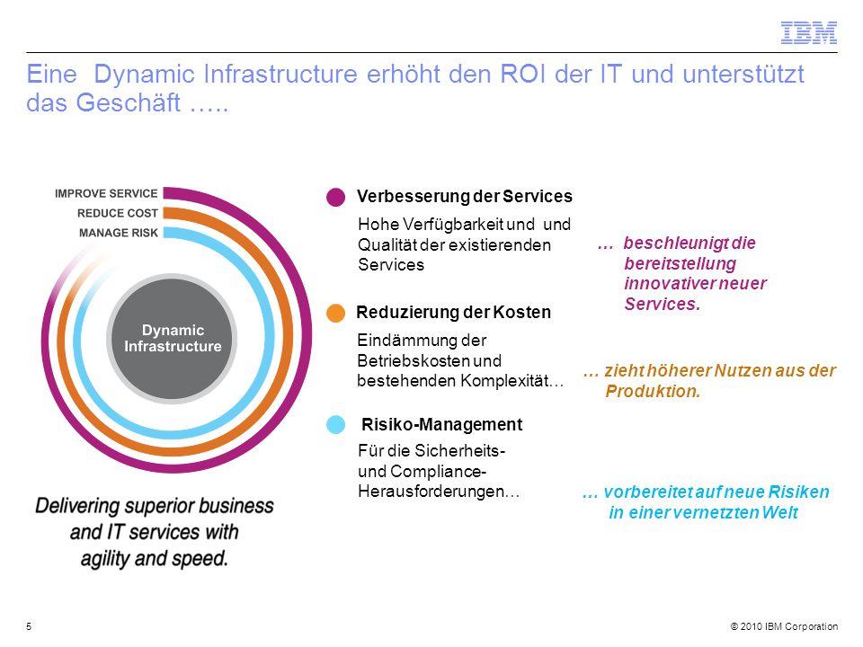 Eine Dynamic Infrastructure erhöht den ROI der IT und unterstützt das Geschäft …..