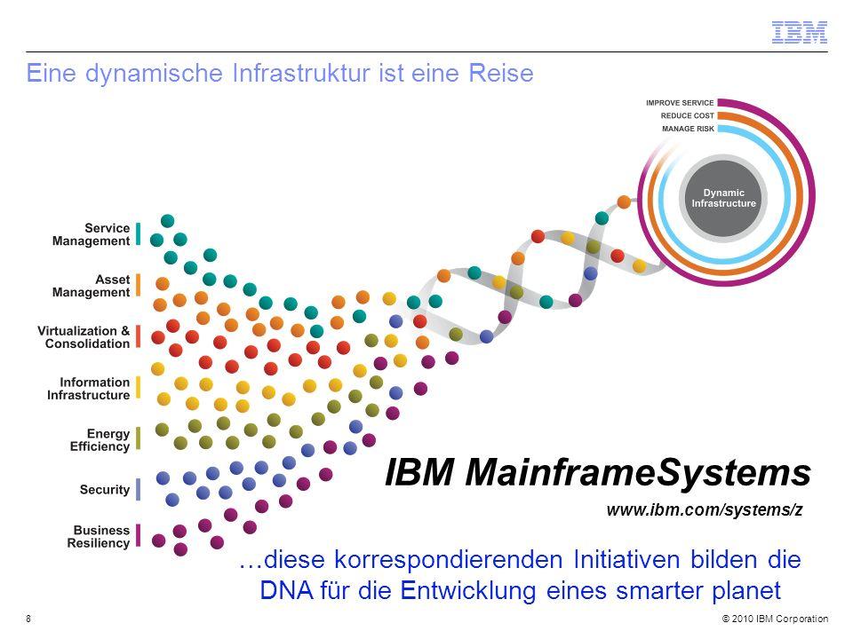 IBM MainframeSystems Eine dynamische Infrastruktur ist eine Reise