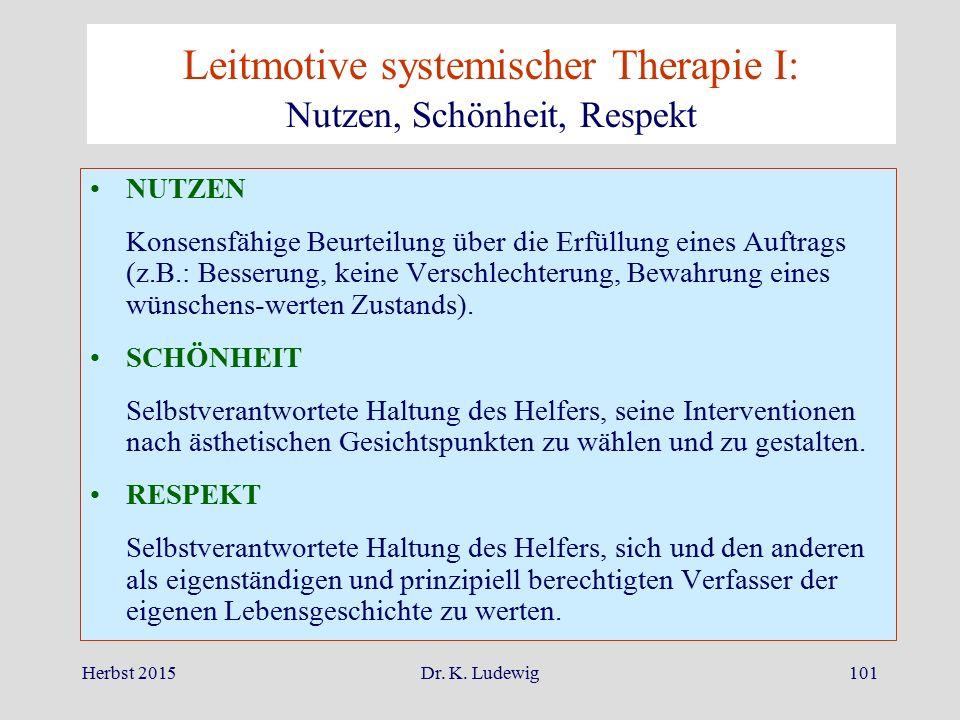 Leitmotive systemischer Therapie I: Nutzen, Schönheit, Respekt