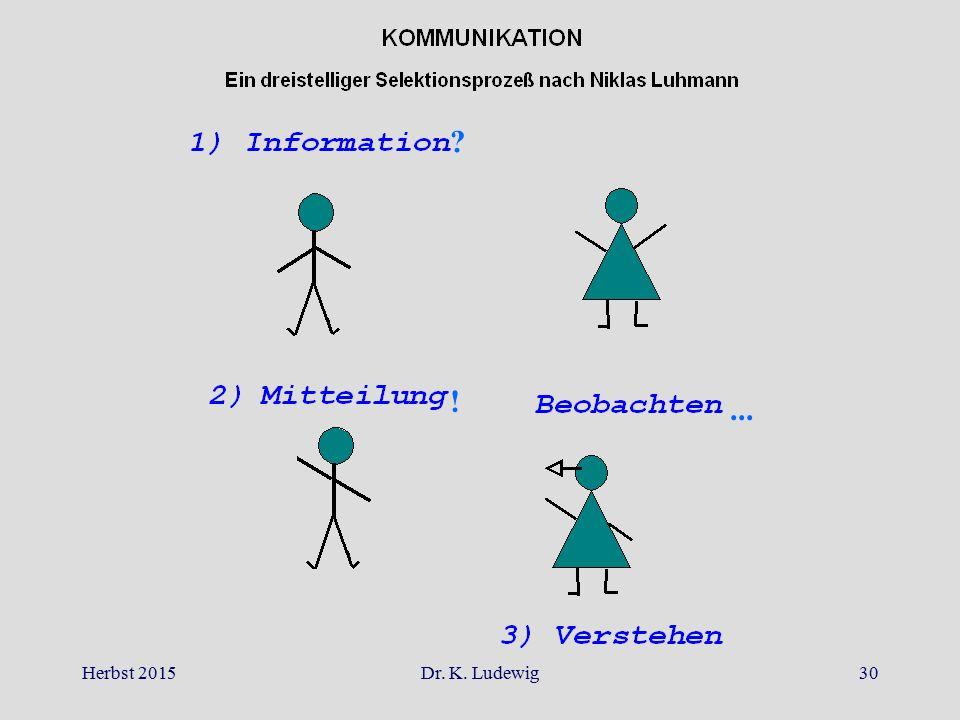 ! ... Herbst 2015 Dr. K. Ludewig