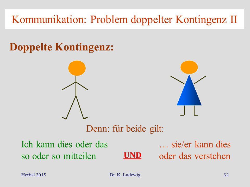 Kommunikation: Problem doppelter Kontingenz II