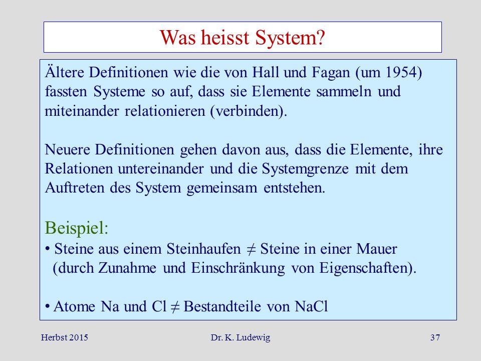 Was heisst System Beispiel: