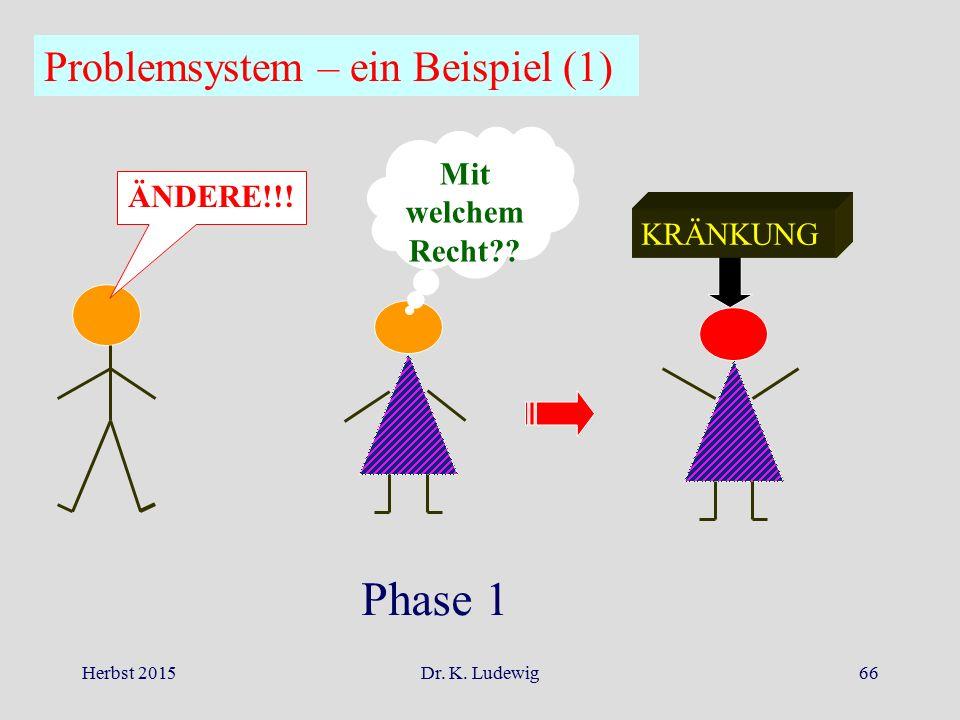 Phase 1 Problemsystem – ein Beispiel (1) Mit welchem Recht ÄNDERE!!!