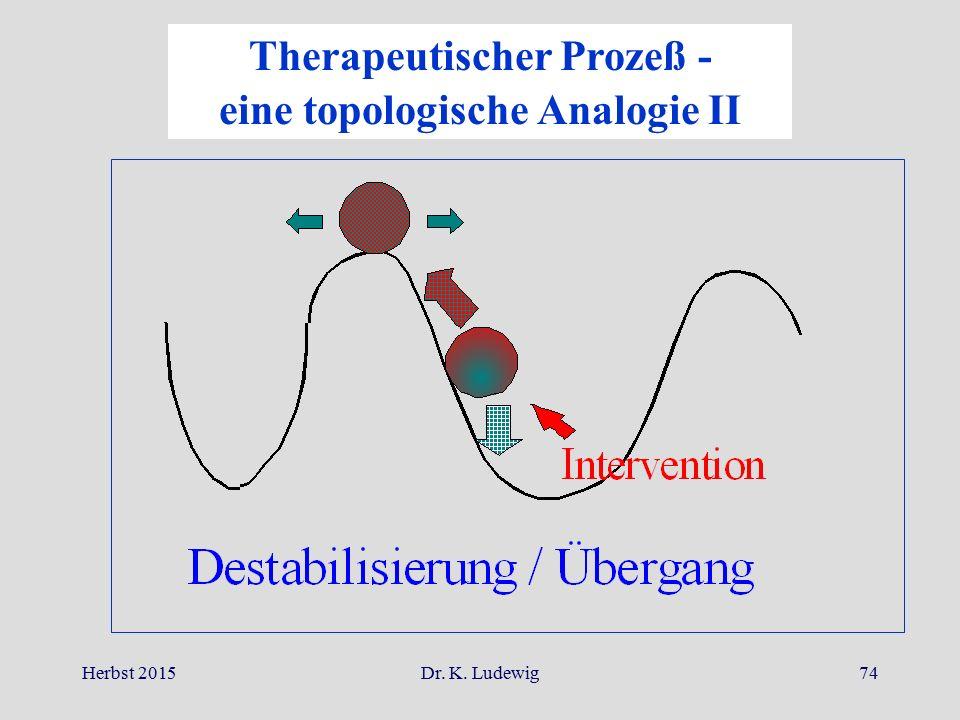 Therapeutischer Prozeß - eine topologische Analogie II