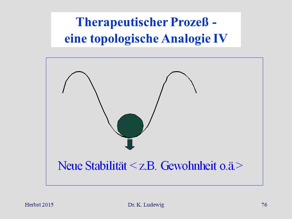 Therapeutischer Prozeß - eine topologische Analogie IV