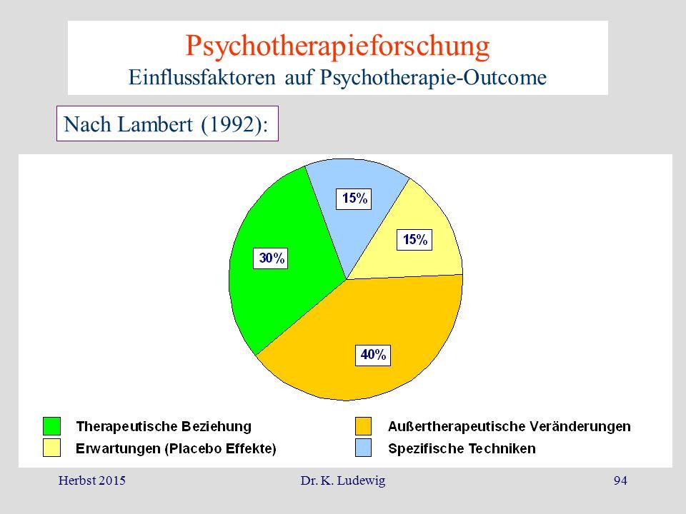 Psychotherapieforschung Einflussfaktoren auf Psychotherapie-Outcome