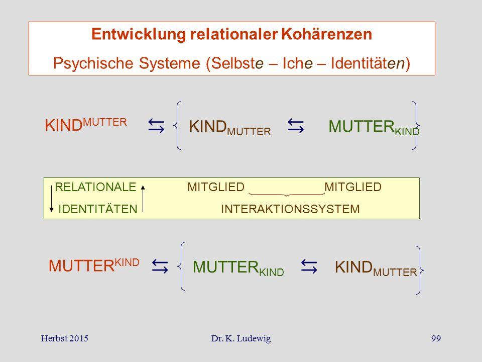 Entwicklung relationaler Kohärenzen