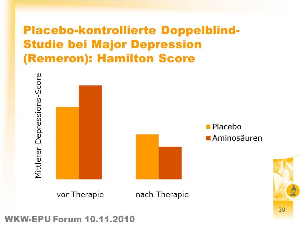 Mittlerer Depressions-Score
