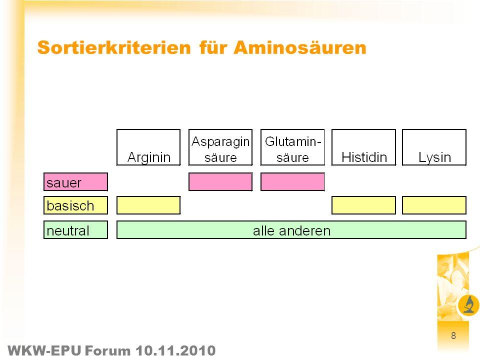 Sortierkriterien für Aminosäuren