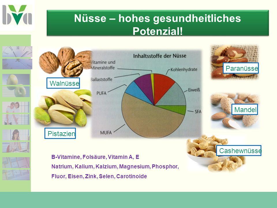 Nüsse – hohes gesundheitliches Potenzial!