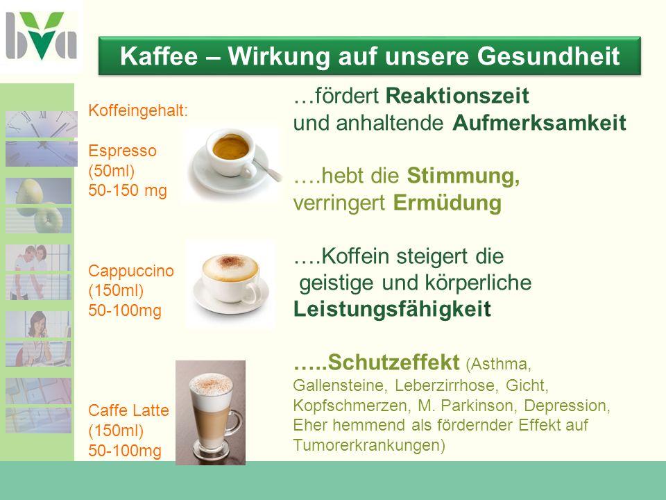 Kaffee – Wirkung auf unsere Gesundheit