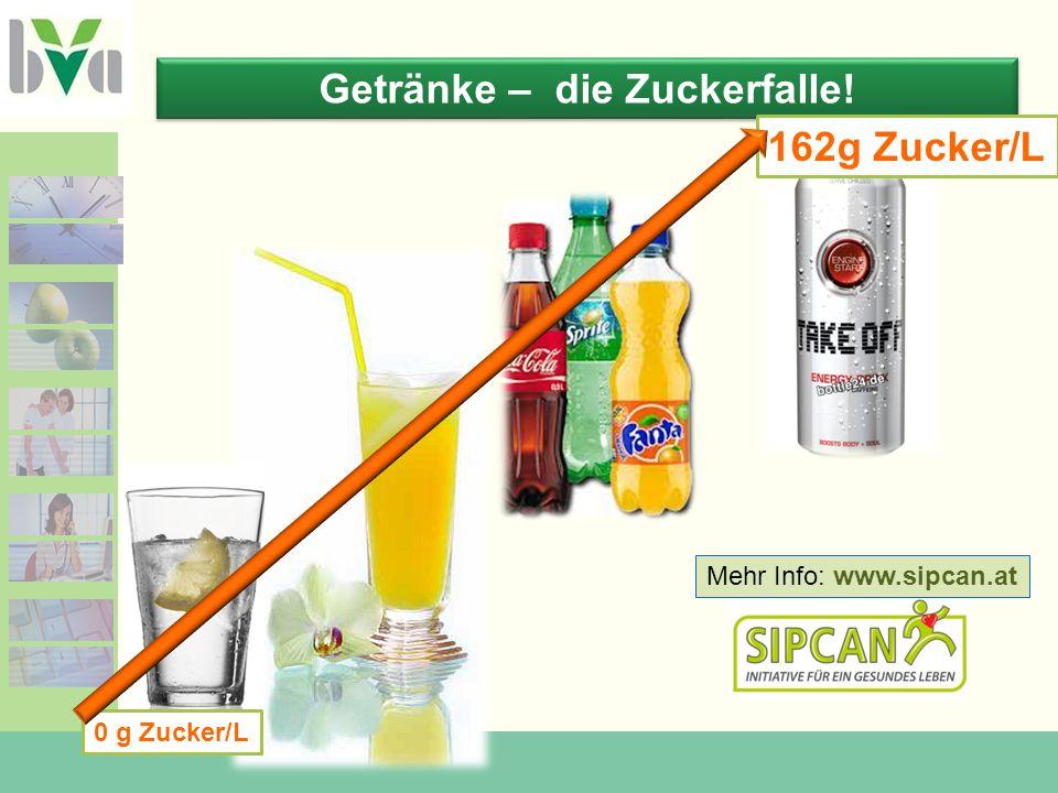 Getränke – die Zuckerfalle!