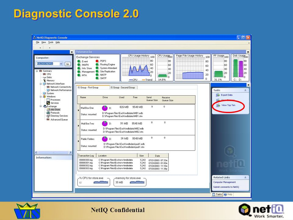 Diagnostic Console 2.0 NetIQ Confidential Status of storage groups