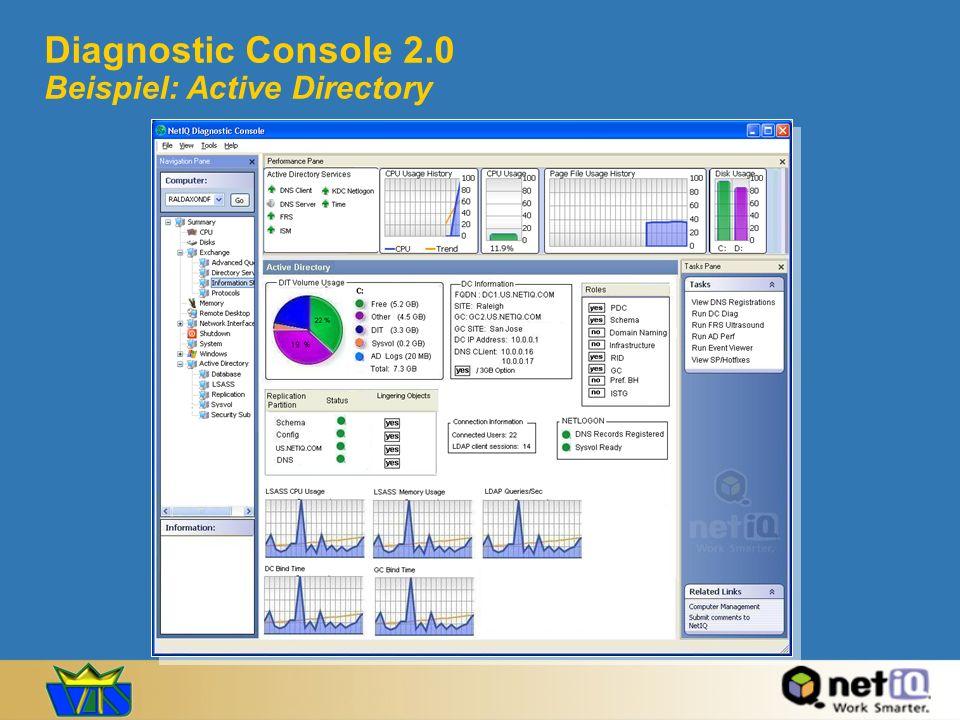 Diagnostic Console 2.0 Beispiel: Active Directory