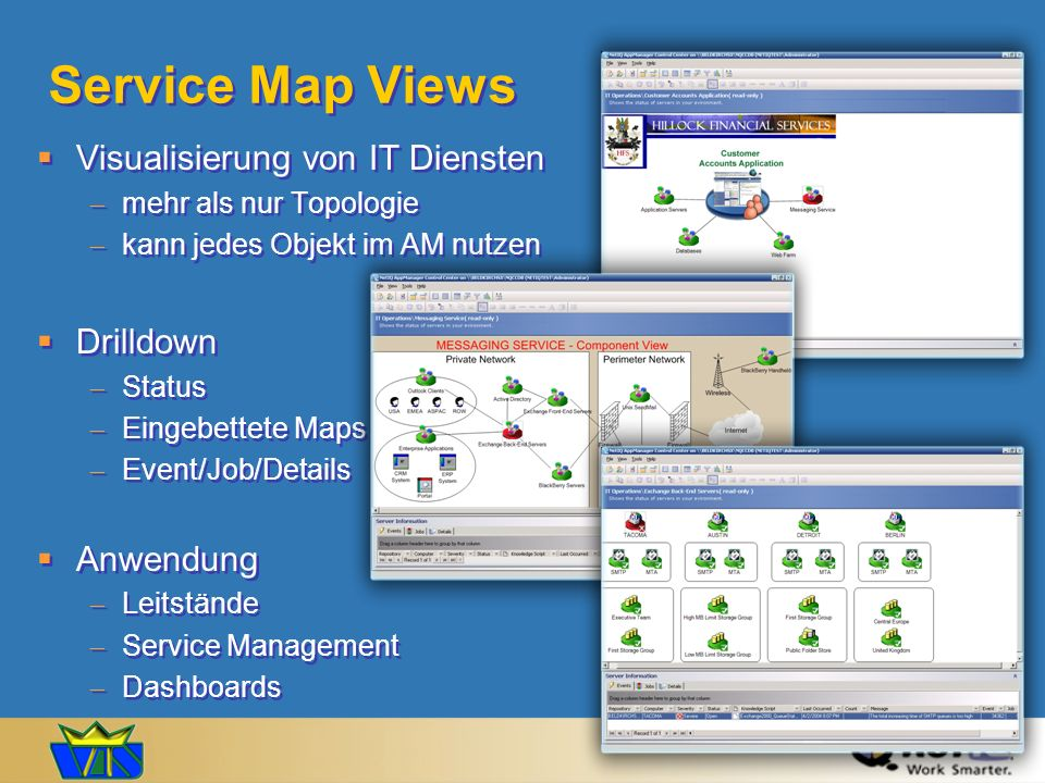 Service Map Views Visualisierung von IT Diensten Drilldown Anwendung