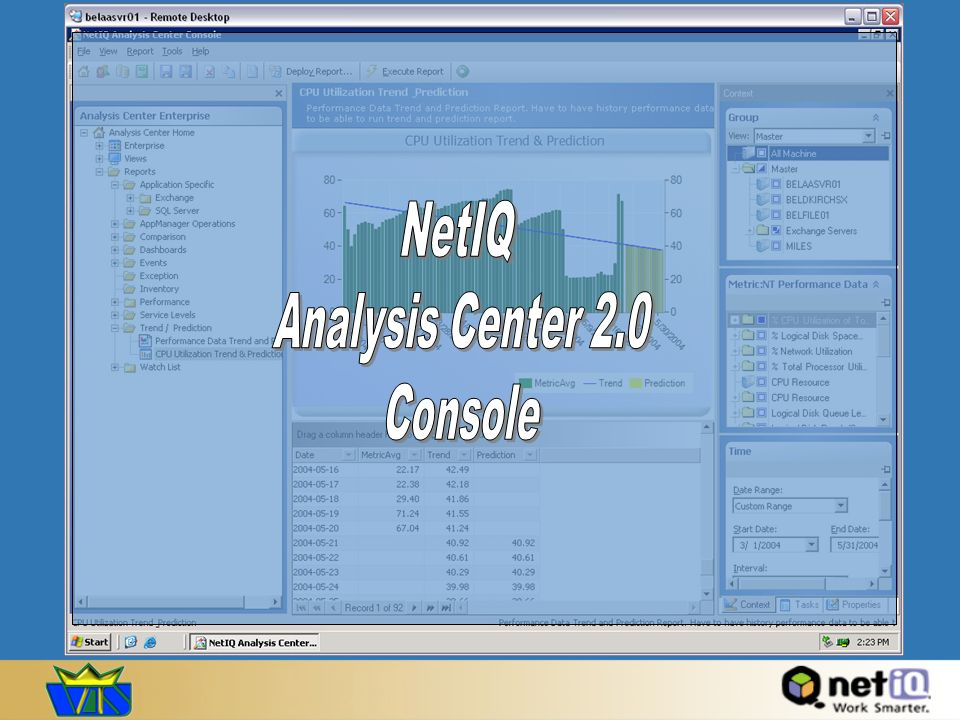 NetIQ Analysis Center 2.0 Console