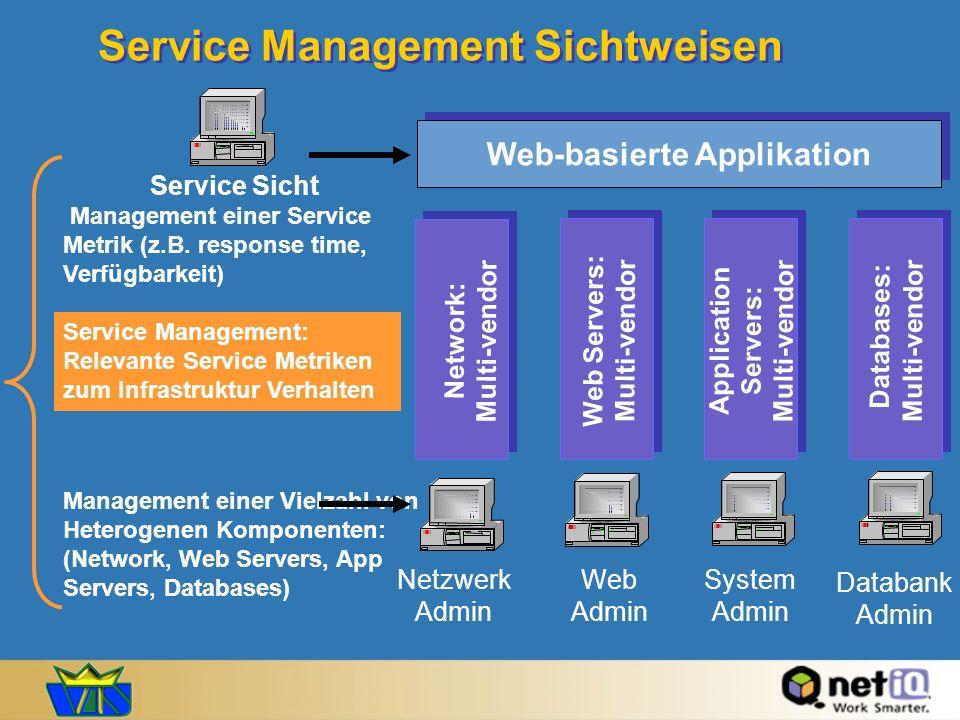 Service Management Sichtweisen