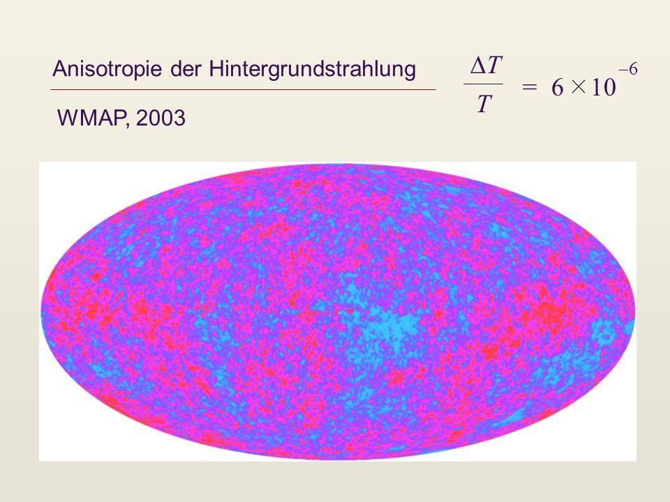 Anisotropie der Hintergrundstrahlung