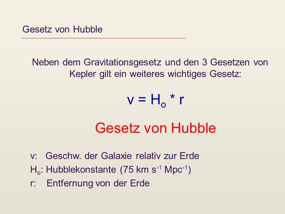 Gesetz von Hubble Neben dem Gravitationsgesetz und den 3 Gesetzen von Kepler gilt ein weiteres wichtiges Gesetz: v = Ho * r Gesetz von Hubble.