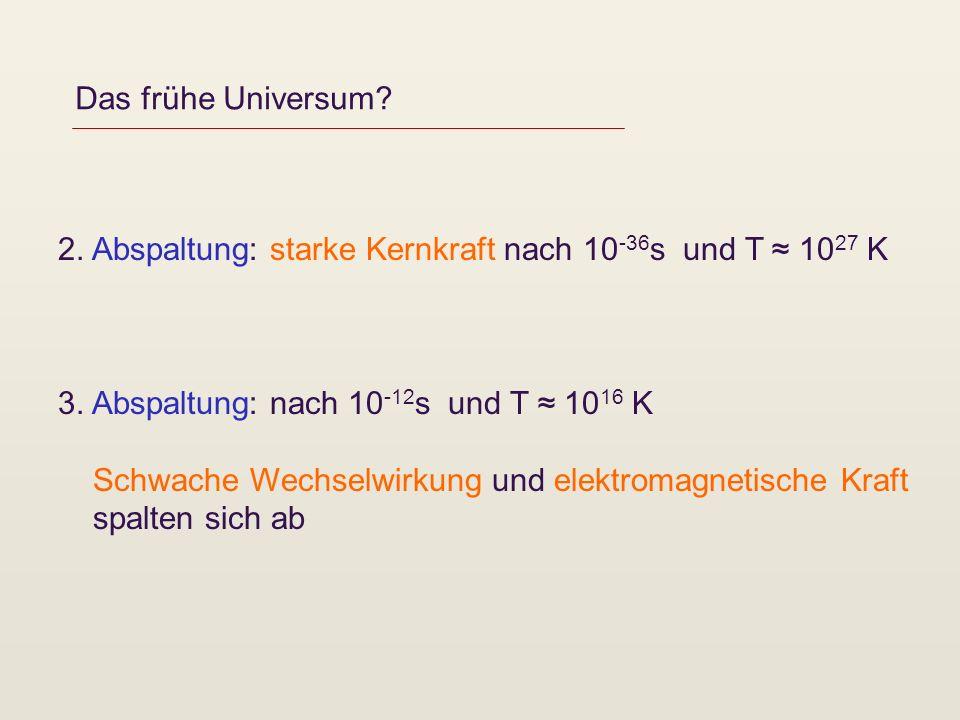 Das frühe Universum 2. Abspaltung: starke Kernkraft nach 10-36s und T ≈ 1027 K. 3. Abspaltung: nach 10-12s und T ≈ 1016 K.
