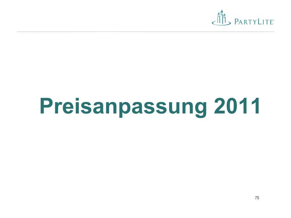 Preisanpassung 2011