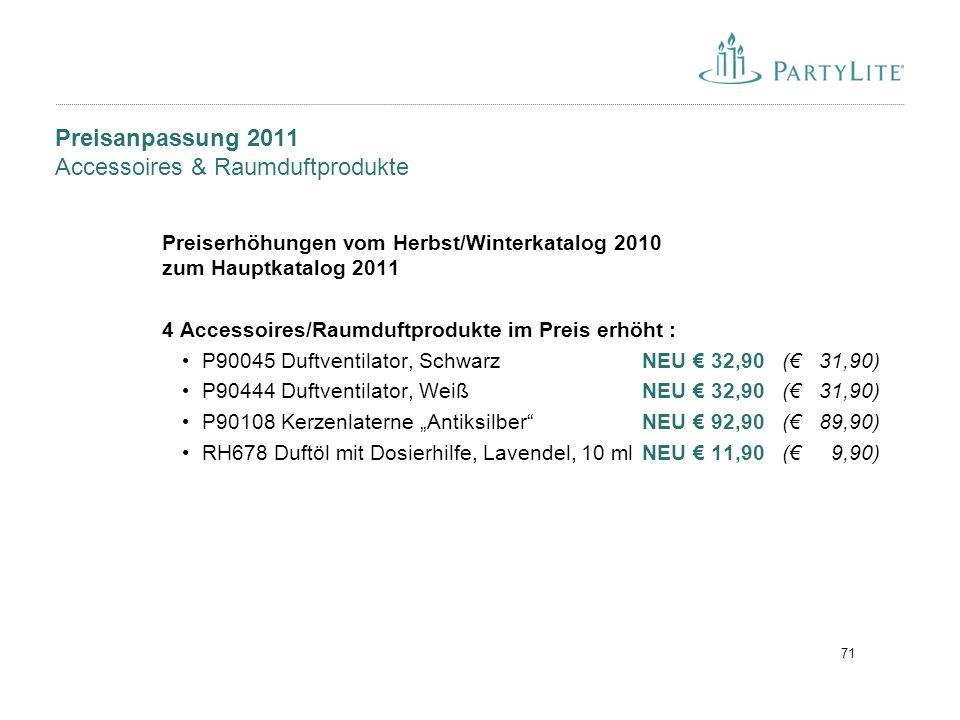 Preisanpassung 2011 Accessoires & Raumduftprodukte