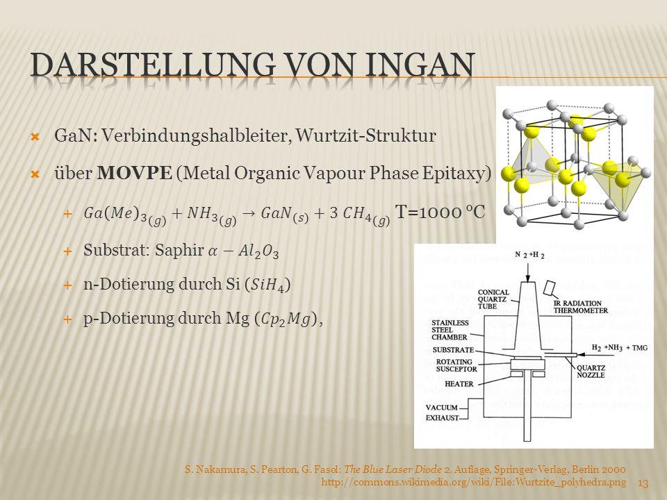 Darstellung von inGaN GaN: Verbindungshalbleiter, Wurtzit-Struktur
