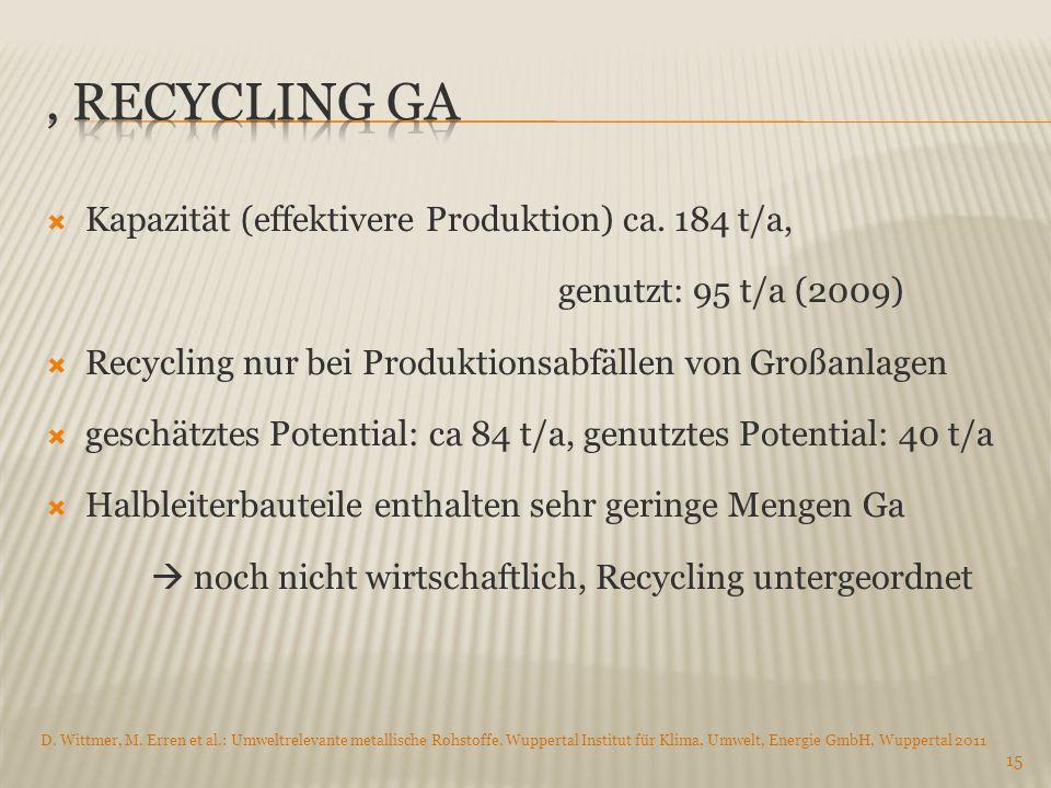, Recycling GA Kapazität (effektivere Produktion) ca. 184 t/a,